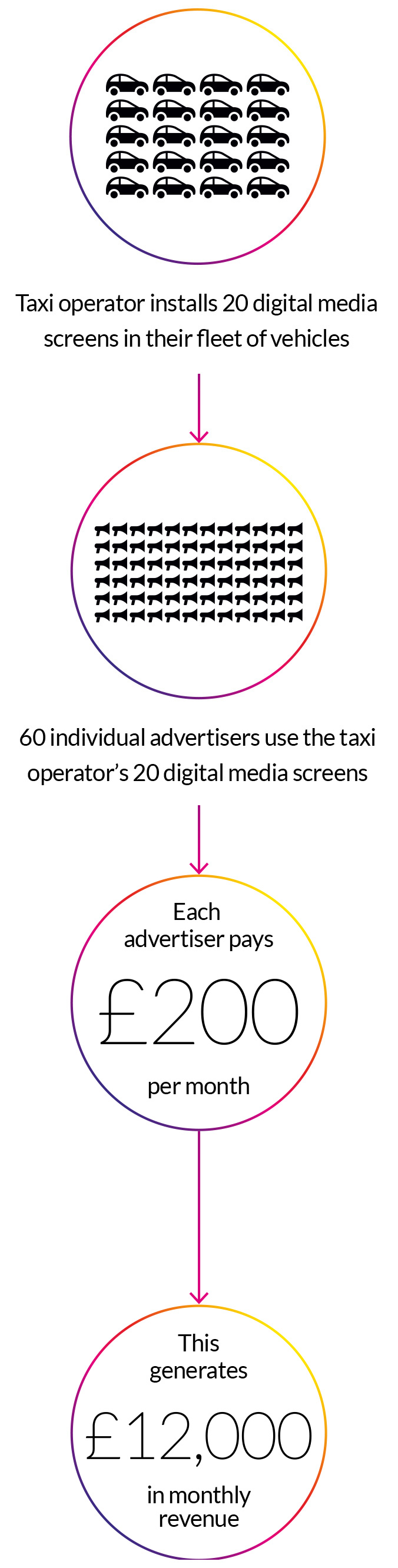 why-digicab-infographic-mobile-retina